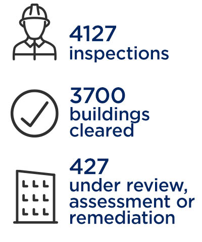image shows inspections, buildings cleared  and under review