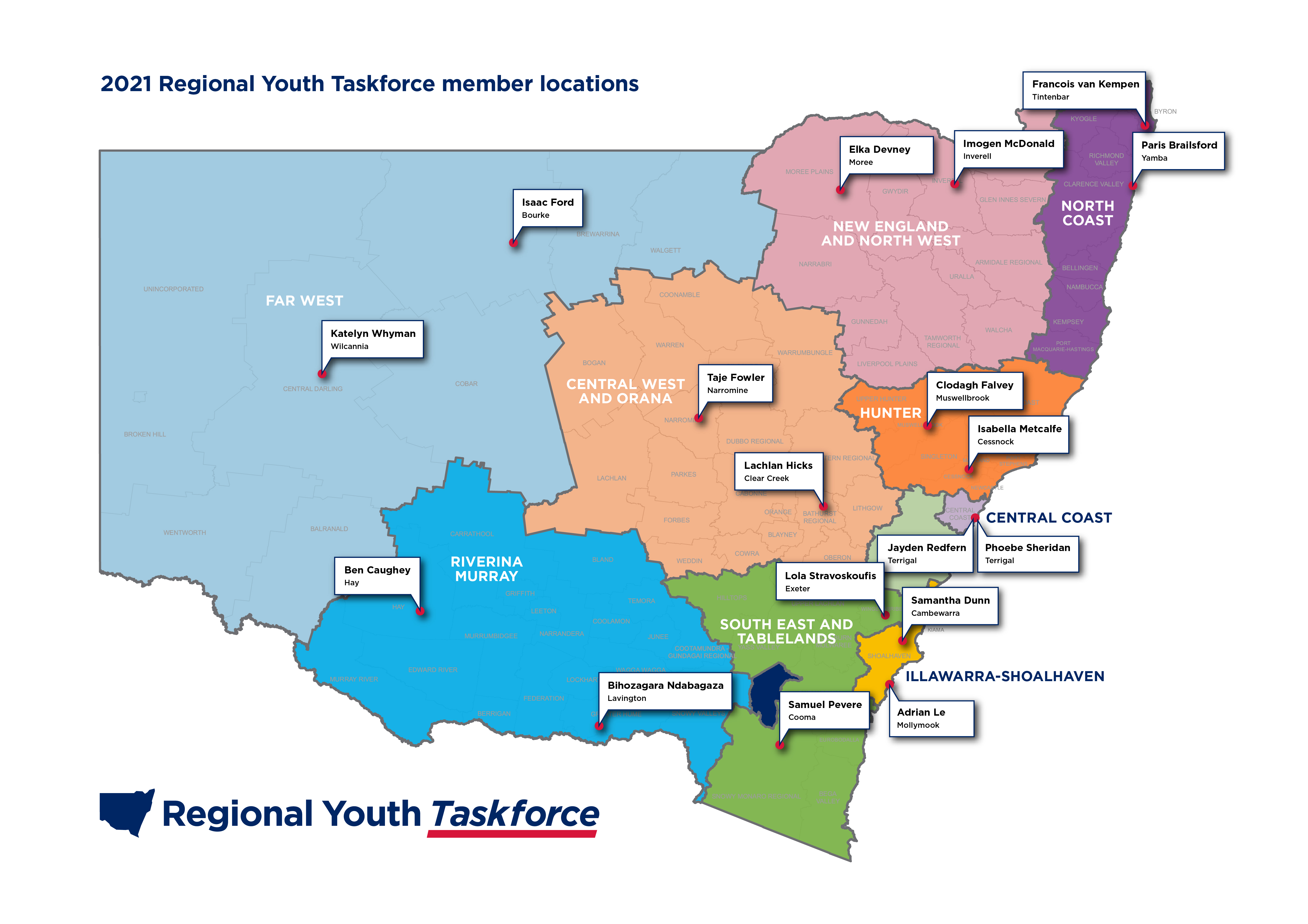 2021 Regional Youth Taskforce