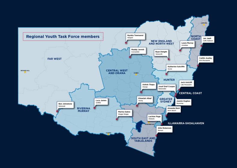 Map of Regional Youth Taskforce members