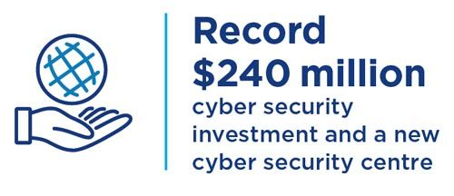 Record $240 million cyber security investment and a new cyber security centre