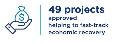 49 projects approved helping to fast-track