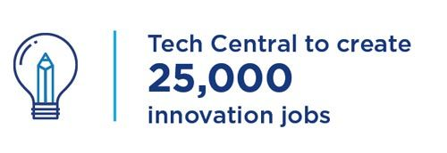 Tech Central to create 25,000 innovation jobs